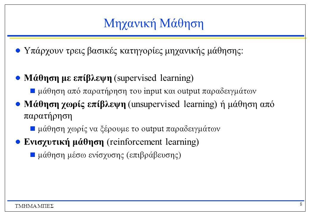 Μηχανική Μάθηση Υπάρχουν τρεις βασικές κατηγορίες μηχανικής μάθησης:
