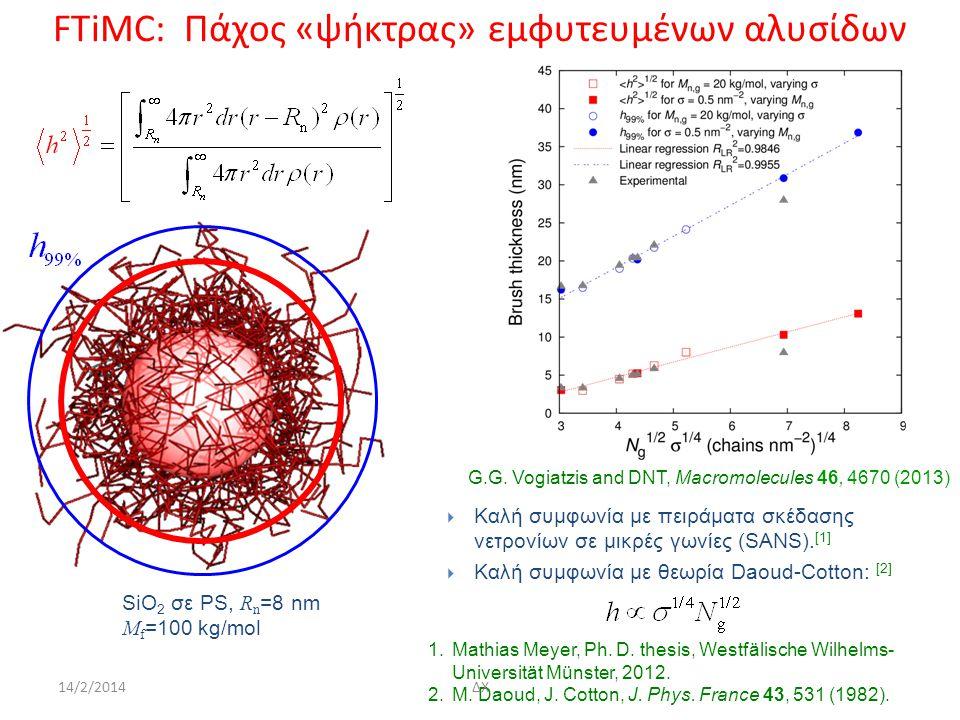 FTiMC: Πάχος «ψήκτρας» εμφυτευμένων αλυσίδων