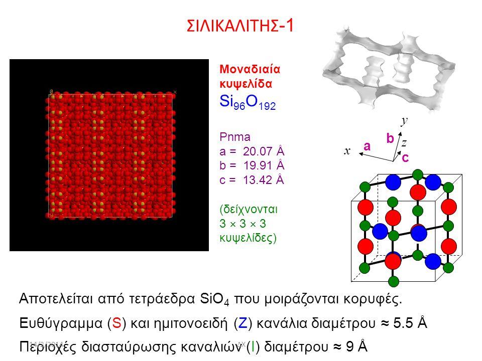 ΣΙΛΙΚΑΛΙΤΗΣ-1 x. y. z. a. b. c. Μοναδιαία κυψελίδα. Si96O192. Pnma. a = 20.07 Å. b = 19.91 Å.
