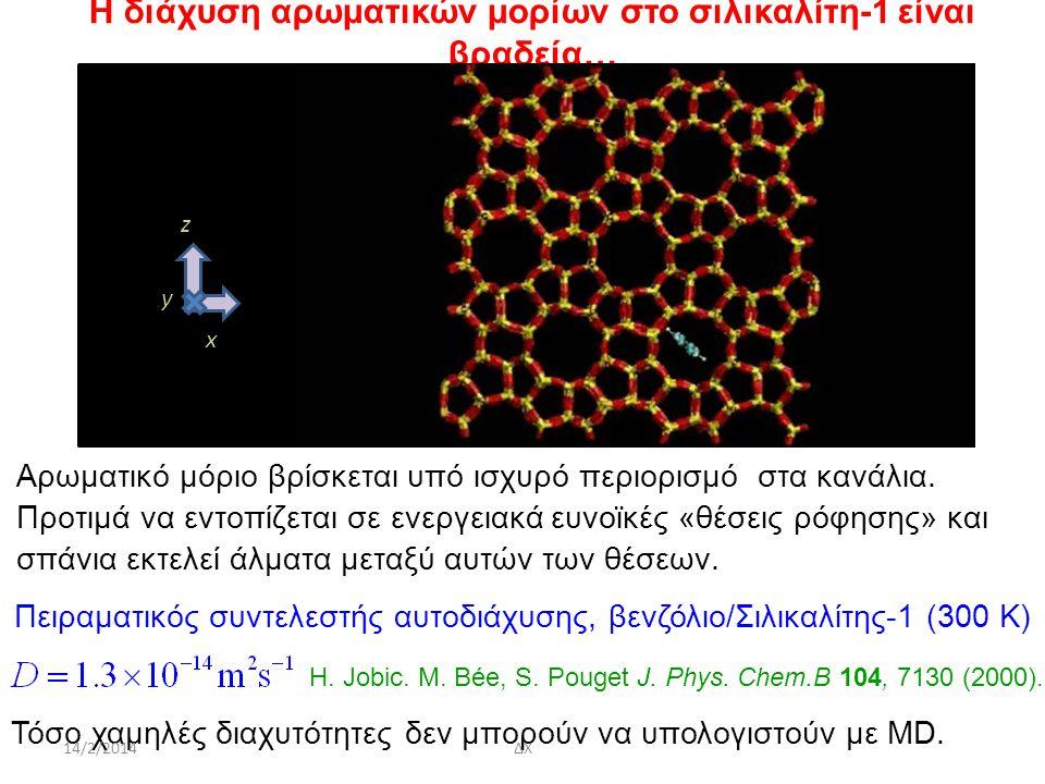Η διάχυση αρωματικών μορίων στο σιλικαλίτη-1 είναι βραδεία…