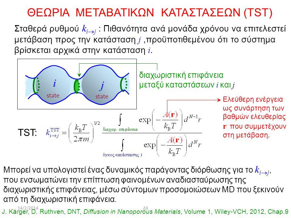 ΘΕΩΡΙΑ ΜΕΤΑΒΑΤΙΚΩΝ ΚΑΤΑΣΤΑΣΕΩΝ (TST)