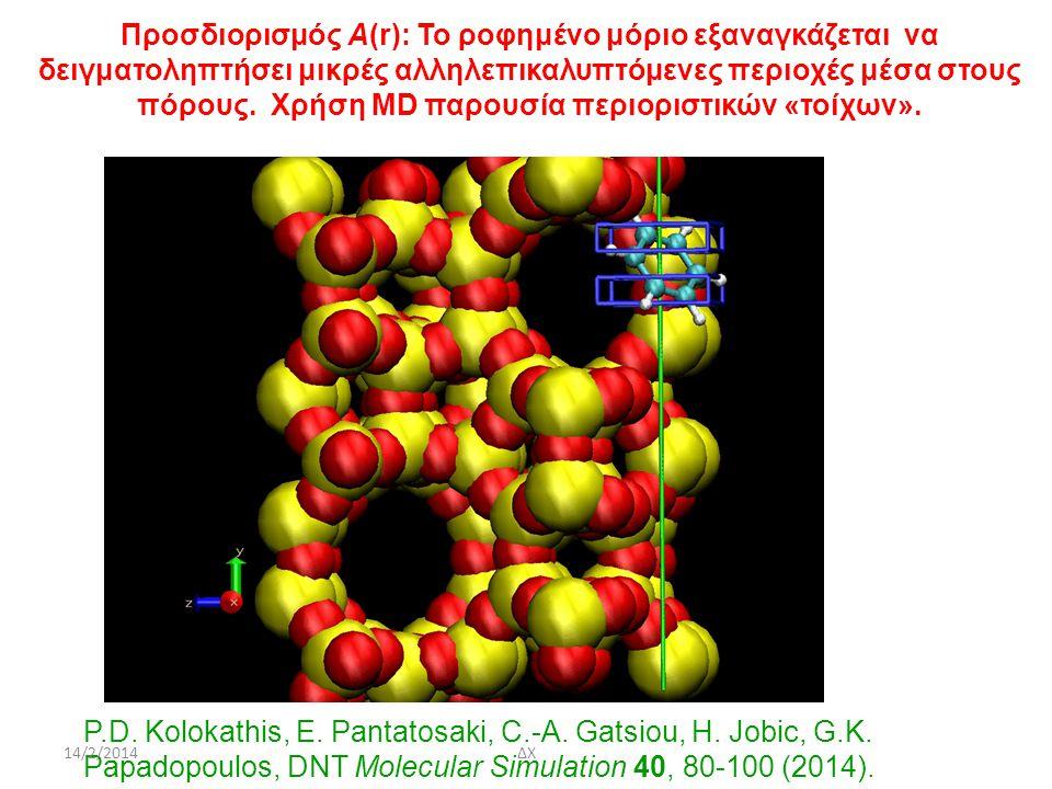 Προσδιορισμός A(r): Το ροφημένο μόριο εξαναγκάζεται να δειγματοληπτήσει μικρές αλληλεπικαλυπτόμενες περιοχές μέσα στους πόρους. Χρήση MD παρουσία περιοριστικών «τοίχων».
