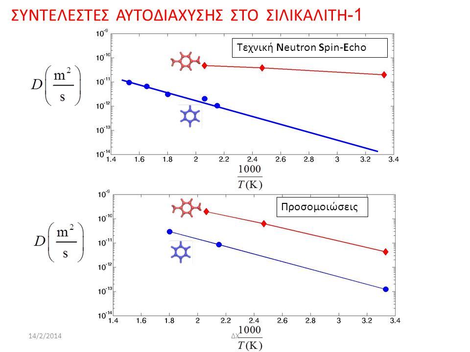 ΣΥΝΤΕΛΕΣΤΕΣ ΑΥΤΟΔΙΑΧΥΣΗΣ ΣΤΟ ΣΙΛΙΚΑΛΙΤΗ-1