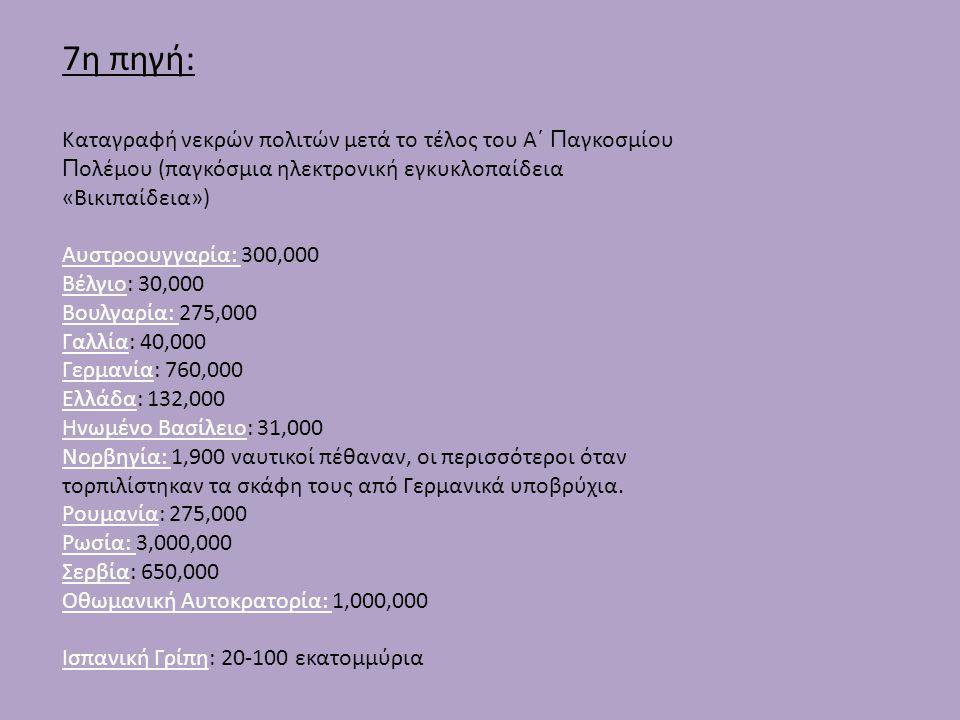 7η πηγή: Καταγραφή νεκρών πολιτών μετά το τέλος του Α΄ Παγκοσμίου Πολέμου (παγκόσμια ηλεκτρονική εγκυκλοπαίδεια «Βικιπαίδεια»)