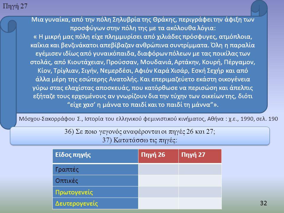 36) Σε ποιο γεγονός αναφέρονται οι πηγές 26 και 27;