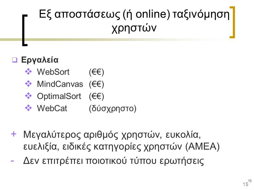 Εξ αποστάσεως (ή online) ταξινόμηση χρηστών