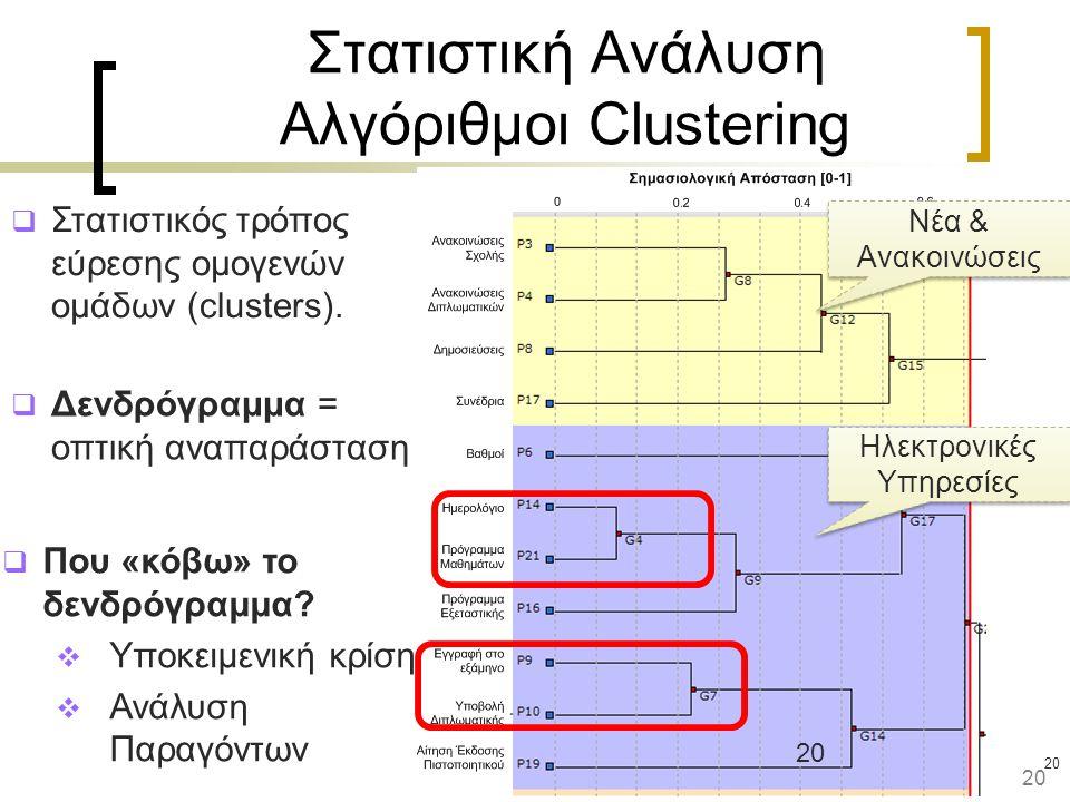 Στατιστική Ανάλυση Αλγόριθμοι Clustering