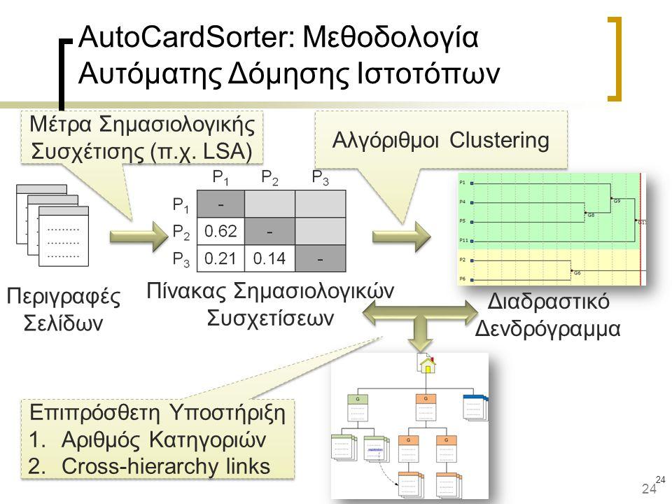AutoCardSorter: Μεθοδολογία Αυτόματης Δόμησης Ιστοτόπων