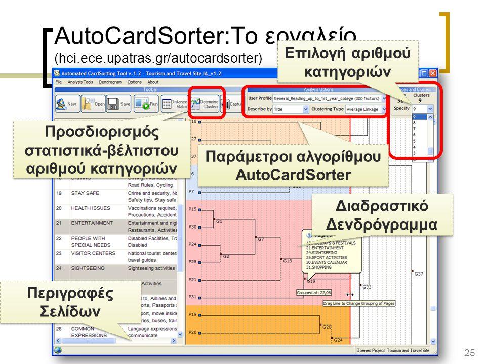 AutoCardSorter:Το εργαλείο (hci.ece.upatras.gr/autocardsorter)
