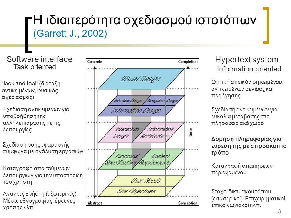 Η ιδιαιτερότητα σχεδιασμού ιστοτόπων (Garrett J., 2002)