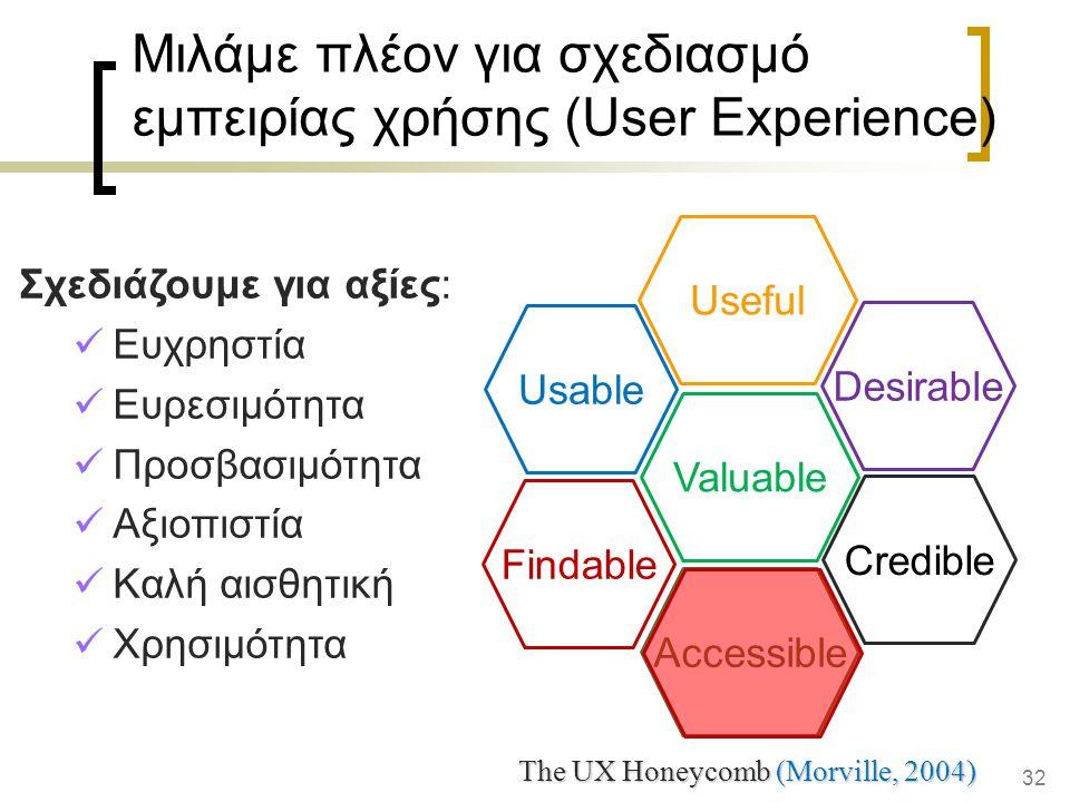Μιλάμε πλέον για σχεδιασμό εμπειρίας χρήσης (User Experience)