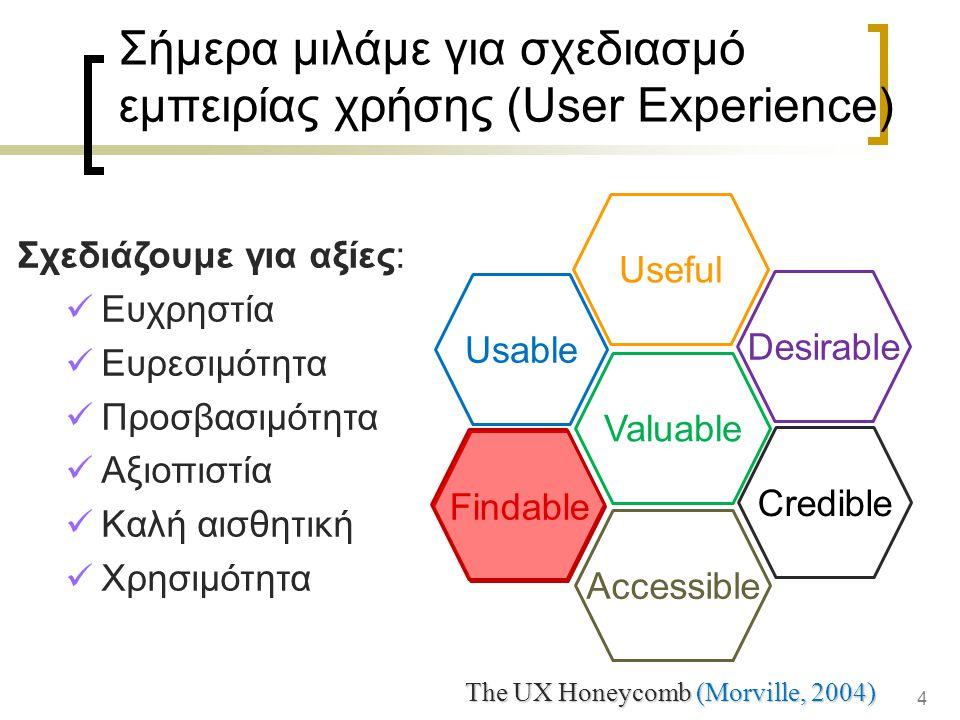 Σήμερα μιλάμε για σχεδιασμό εμπειρίας χρήσης (User Experience)