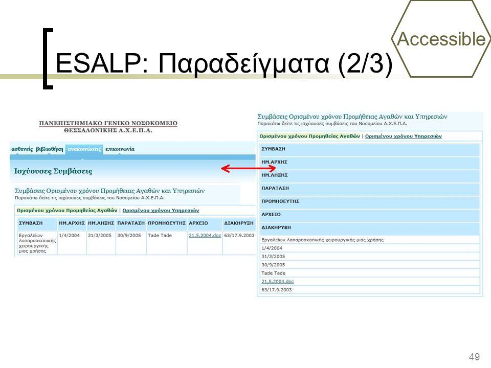 ESALP: Παραδείγματα (2/3)
