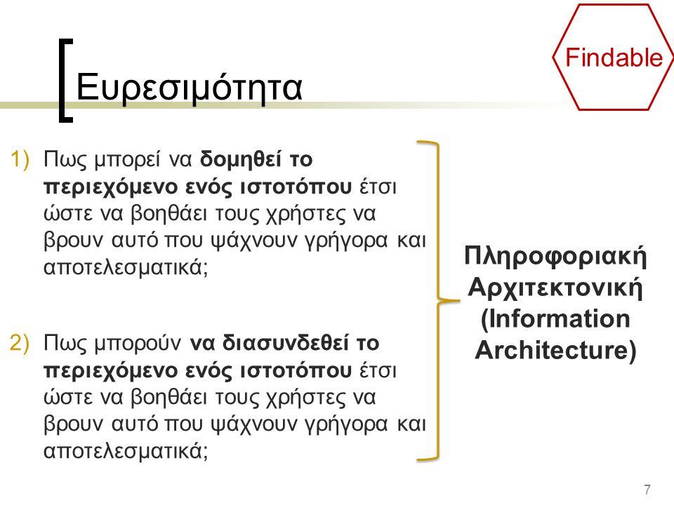 Πληροφοριακή Αρχιτεκτονική (Information Architecture)