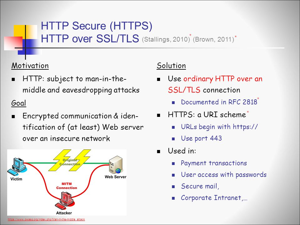 HTTP Secure (HTTPS) HTTP over SSL/TLS