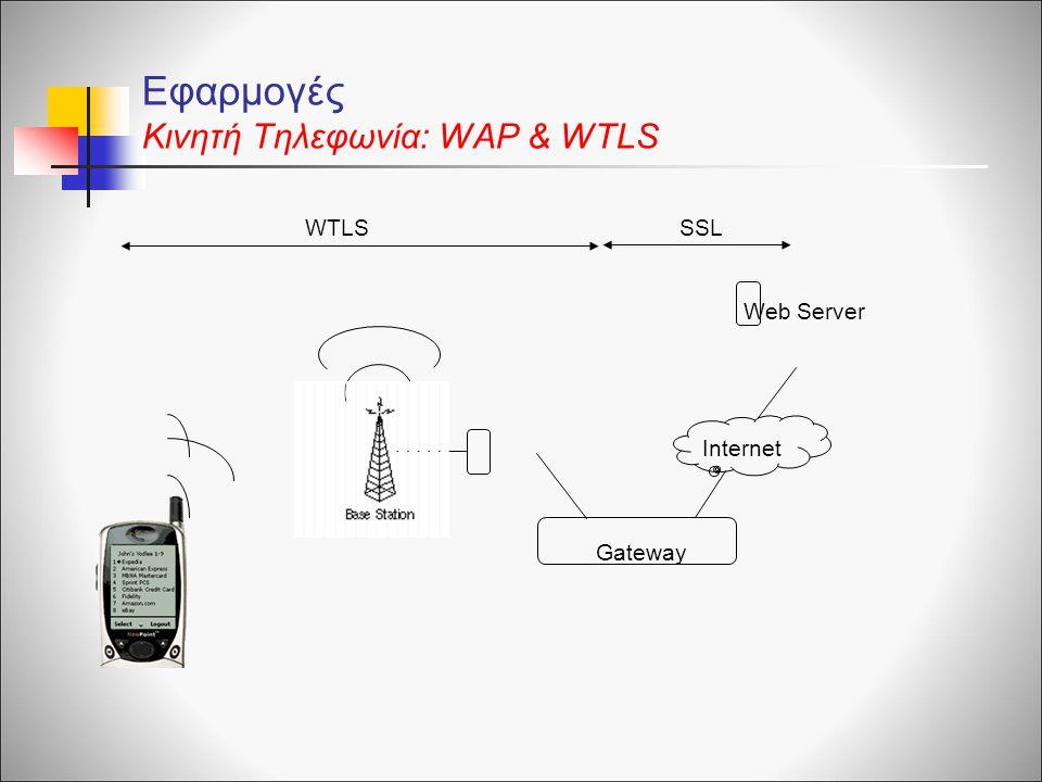 Εφαρμογές Κινητή Τηλεφωνία: WAP & WTLS