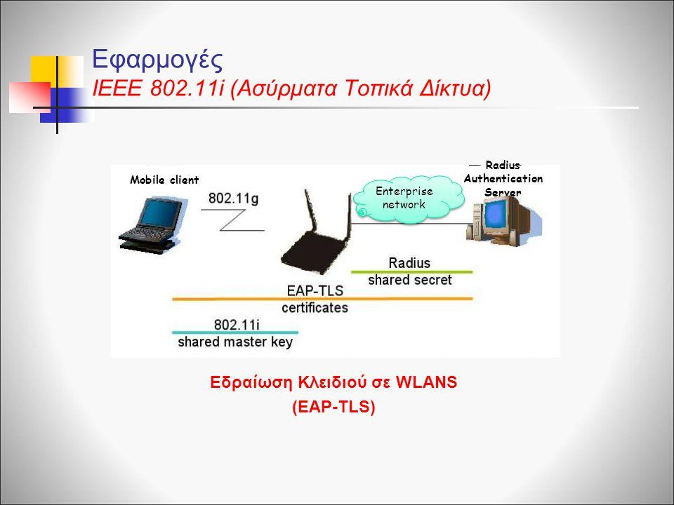 Εφαρμογές ΙΕΕΕ 802.11i (Ασύρματα Τοπικά Δίκτυα)
