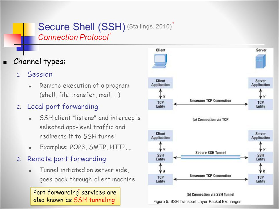 Secure Shell (SSH) Connection Protocol