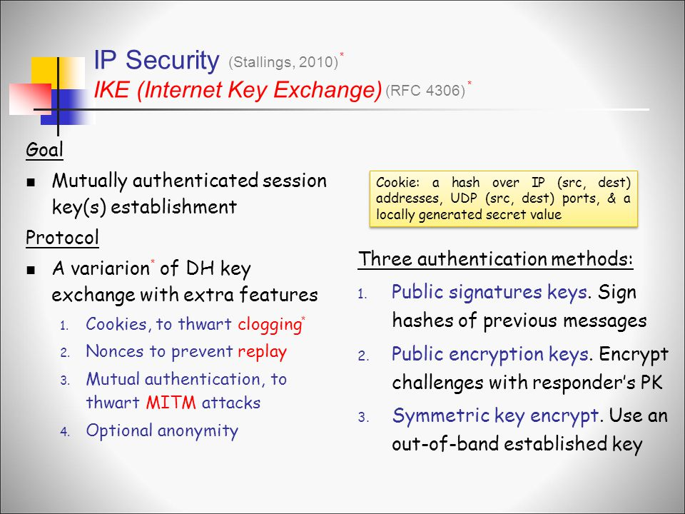 IP Security IKE (Internet Key Exchange)