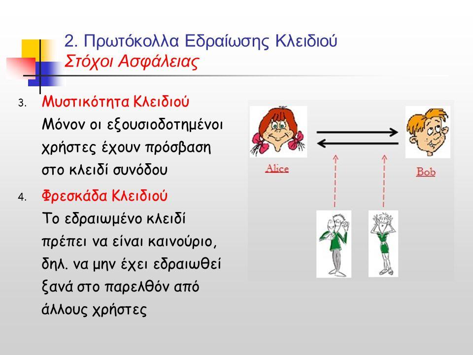 2. Πρωτόκολλα Εδραίωσης Κλειδιού Στόχοι Ασφάλειας