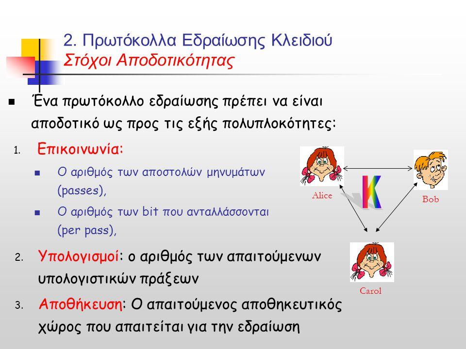 2. Πρωτόκολλα Εδραίωσης Κλειδιού Στόχοι Αποδοτικότητας