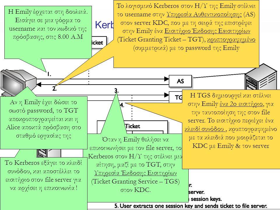 Το Σύστημα Kerberos