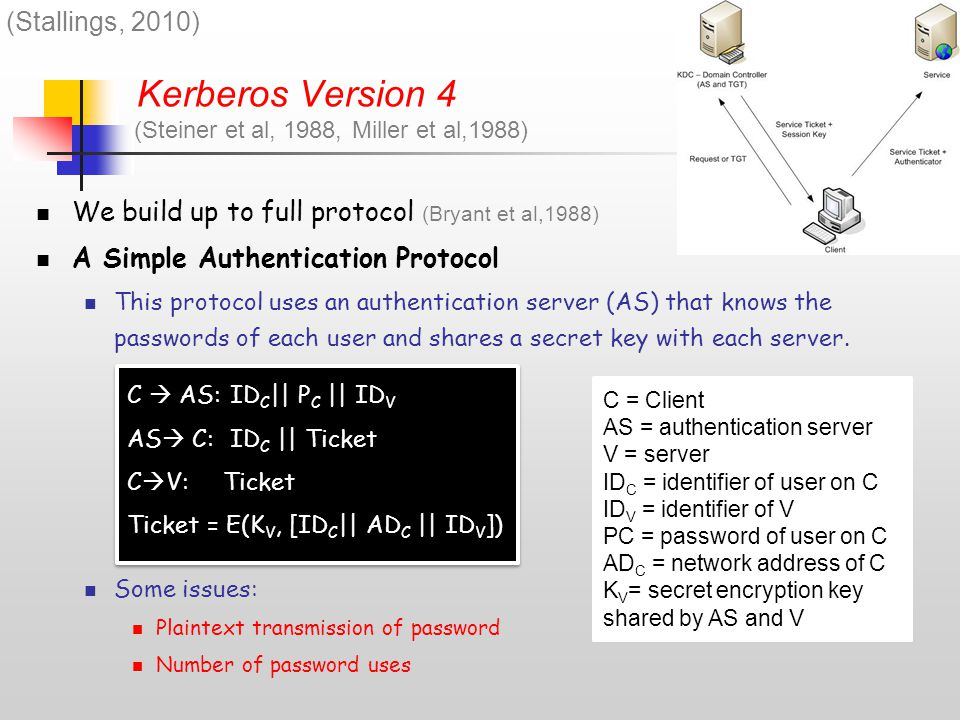 Kerberos Version 4 (Stallings, 2010) We build up to full protocol