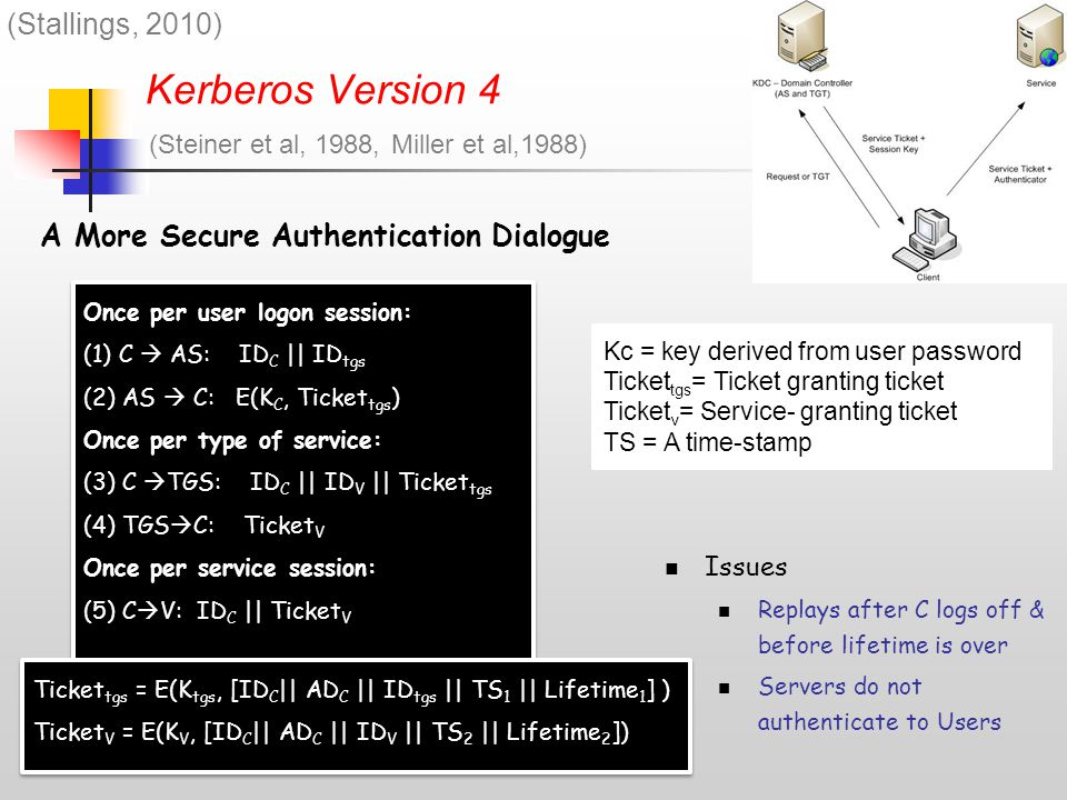 Kerberos Version 4 (Stallings, 2010)