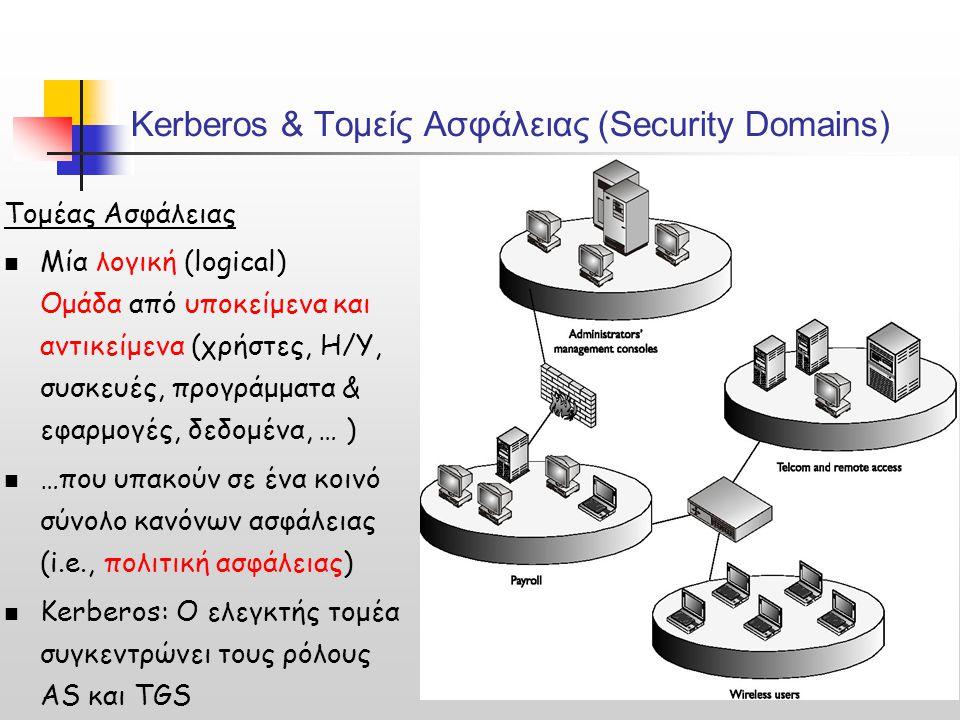 Kerberos & Τομείς Ασφάλειας (Security Domains)