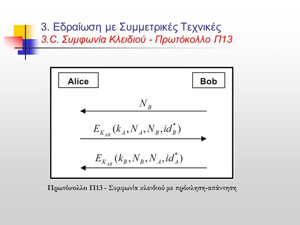 3. Εδραίωση με Συμμετρικές Τεχνικές 3. C
