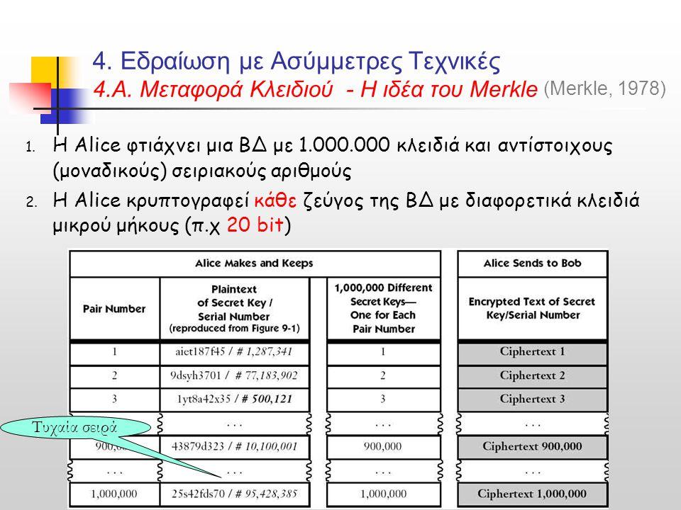 4. Εδραίωση με Ασύμμετρες Τεχνικές 4. Α