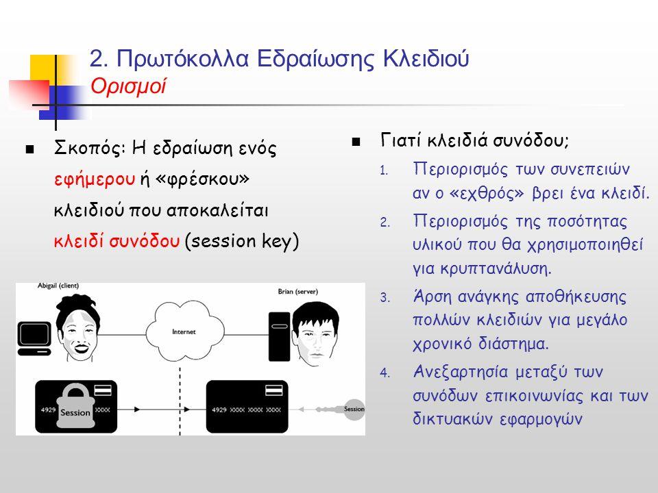 2. Πρωτόκολλα Εδραίωσης Κλειδιού Ορισμοί