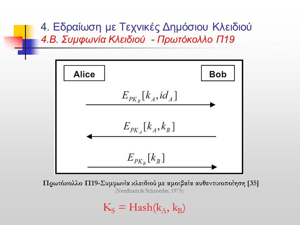 4. Εδραίωση με Τεχνικές Δημόσιου Κλειδιού 4. B