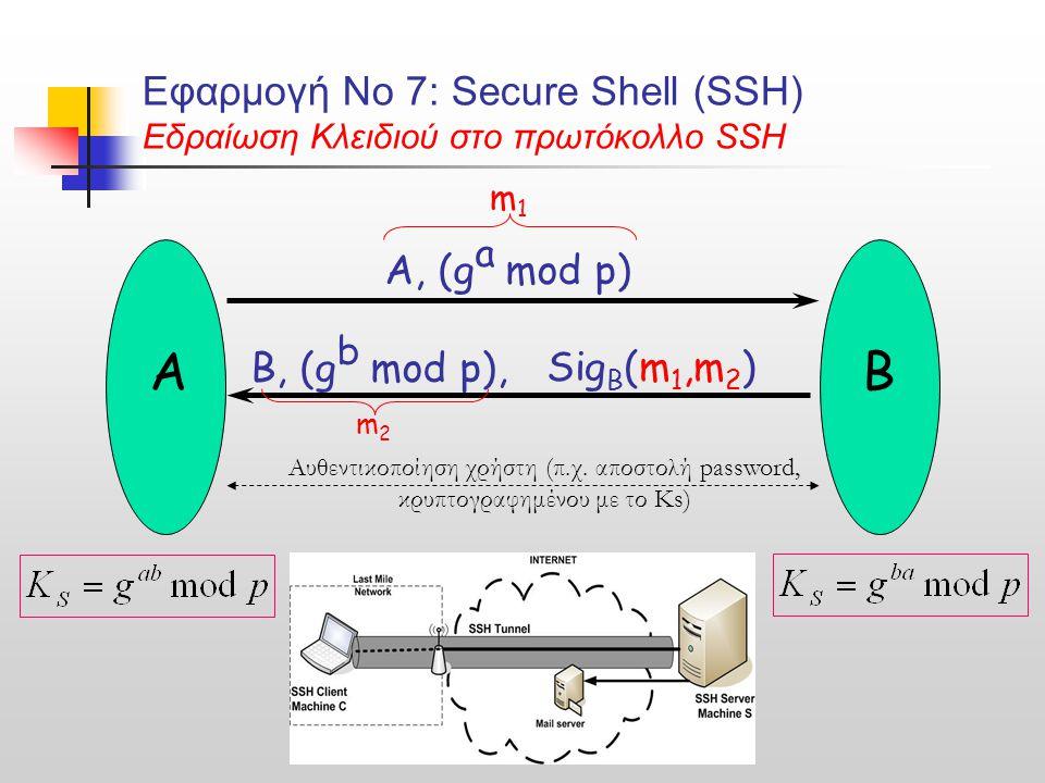 Εφαρμογή Νο 7: Secure Shell (SSH) Εδραίωση Κλειδιού στο πρωτόκολλο SSH