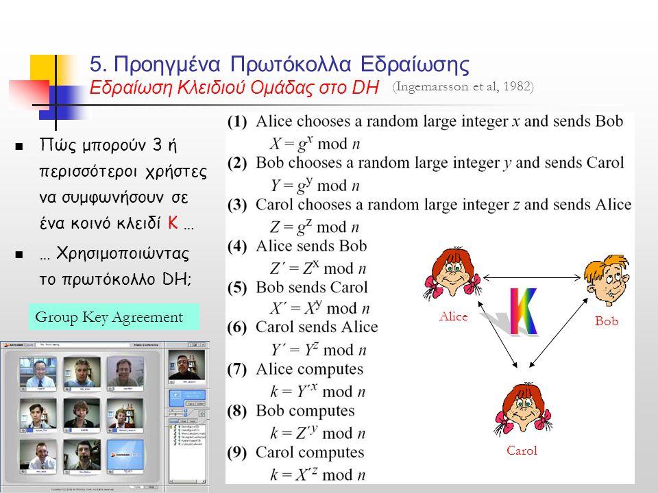 5. Προηγμένα Πρωτόκολλα Εδραίωσης Εδραίωση Κλειδιού Ομάδας στο DH
