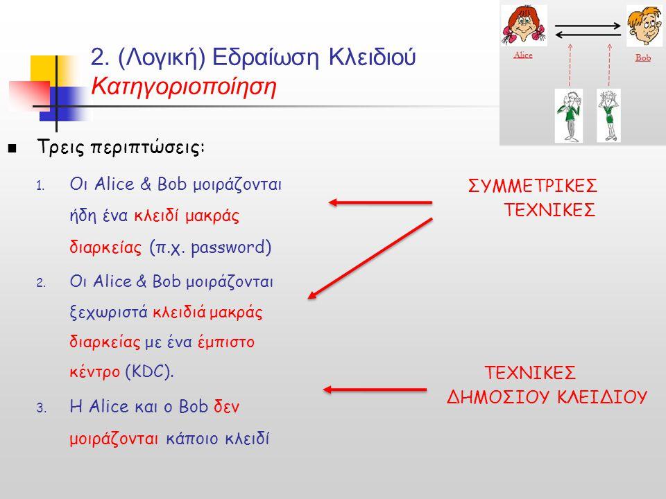 2. (Λογική) Εδραίωση Κλειδιού Κατηγοριοποίηση