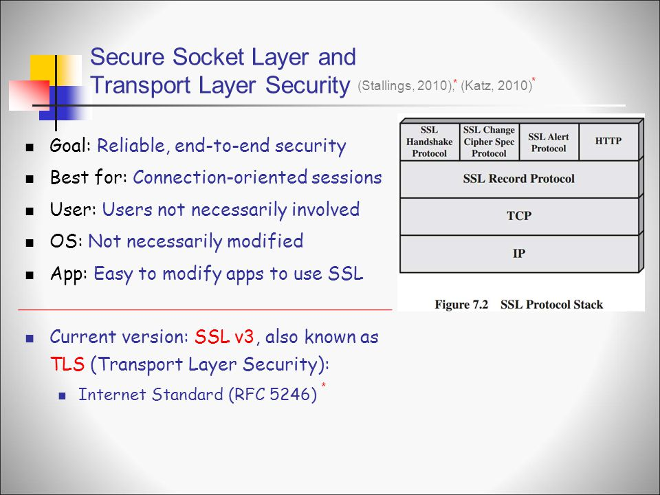 Secure Socket Layer and Transport Layer Security