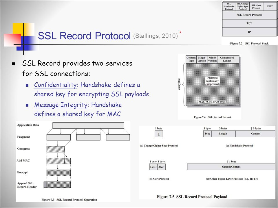 SSL Record Protocol * (Stallings, 2010) SSL Record provides two services for SSL connections: