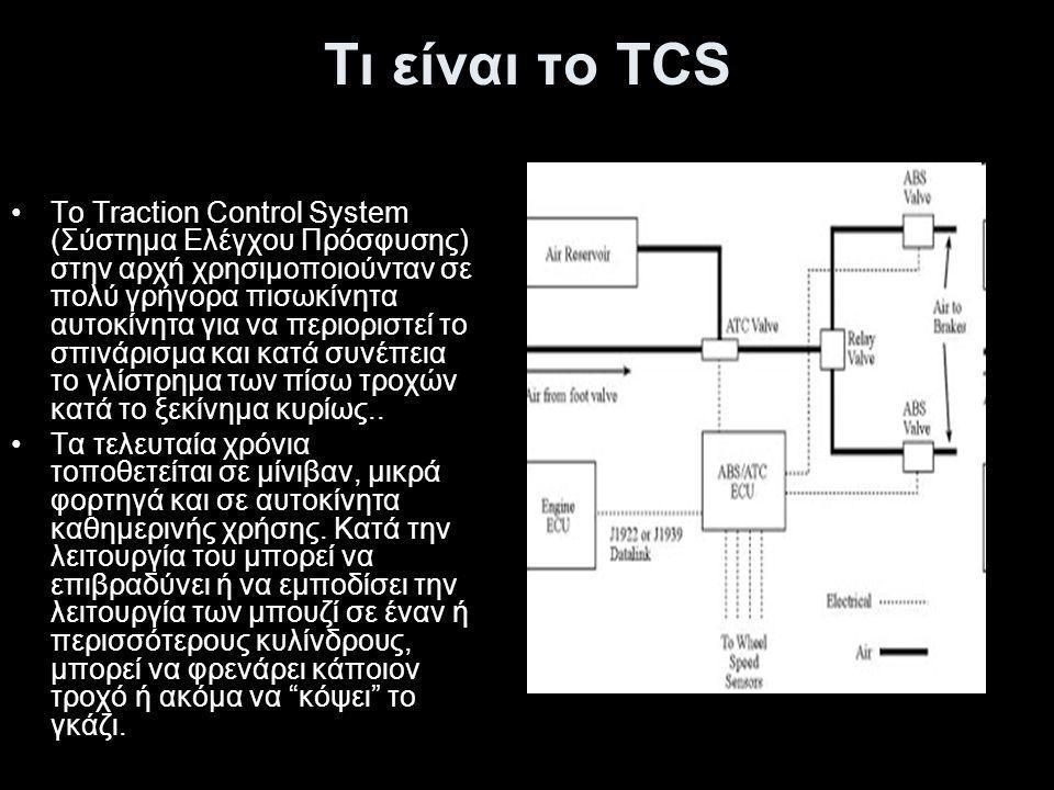 Τι είναι το TCS
