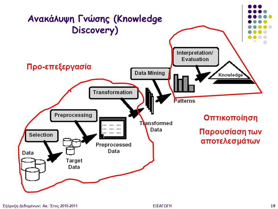 Ανακάλυψη Γνώσης (Knowledge Discovery) Παρουσίαση των αποτελεσμάτων