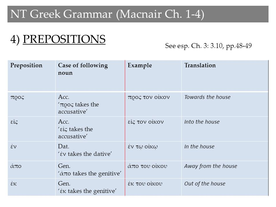 NT Greek Grammar (Macnair Ch. 1-4)