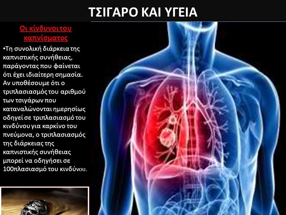 Οι κίνδυνοι του καπνίσματος