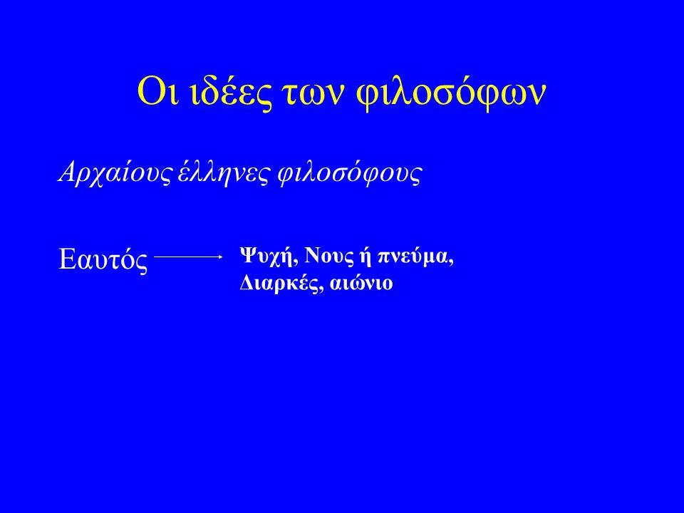 Οι ιδέες των φιλοσόφων Αρχαίους έλληνες φιλοσόφους Εαυτός