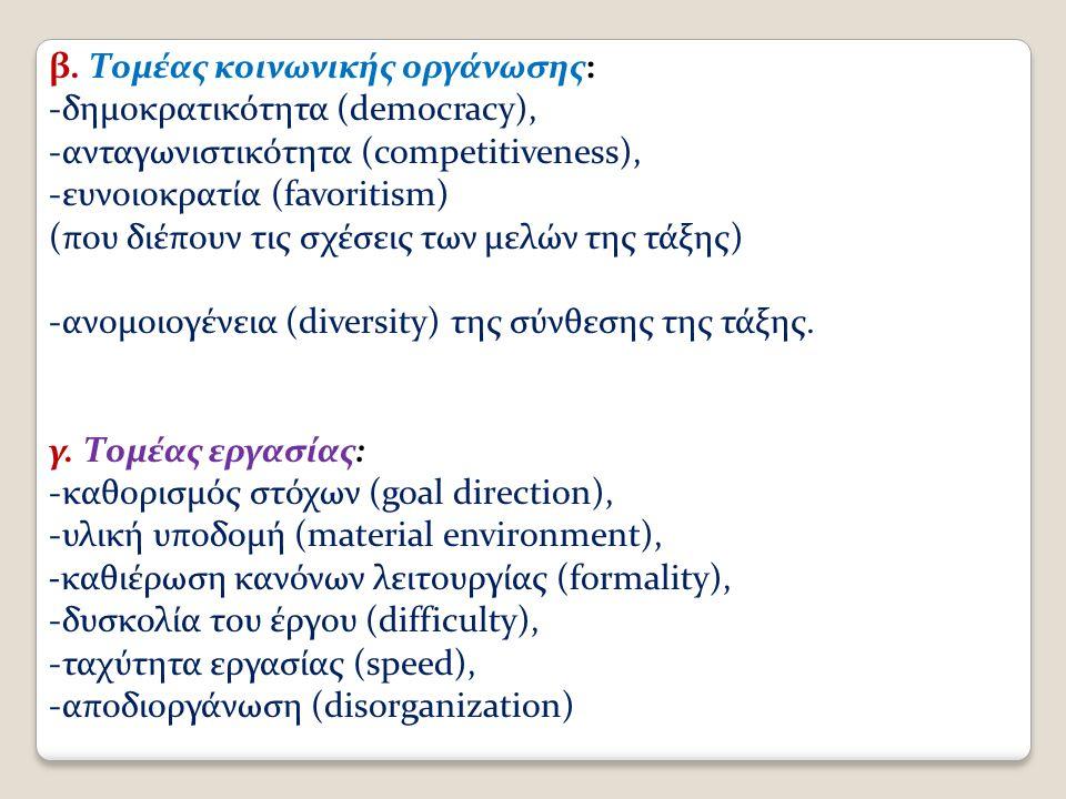 β. Τομέας κοινωνικής οργάνωσης:
