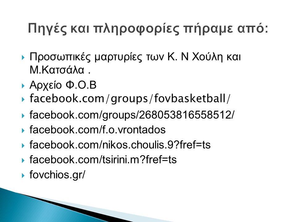 Πηγές και πληροφορίες πήραμε από: