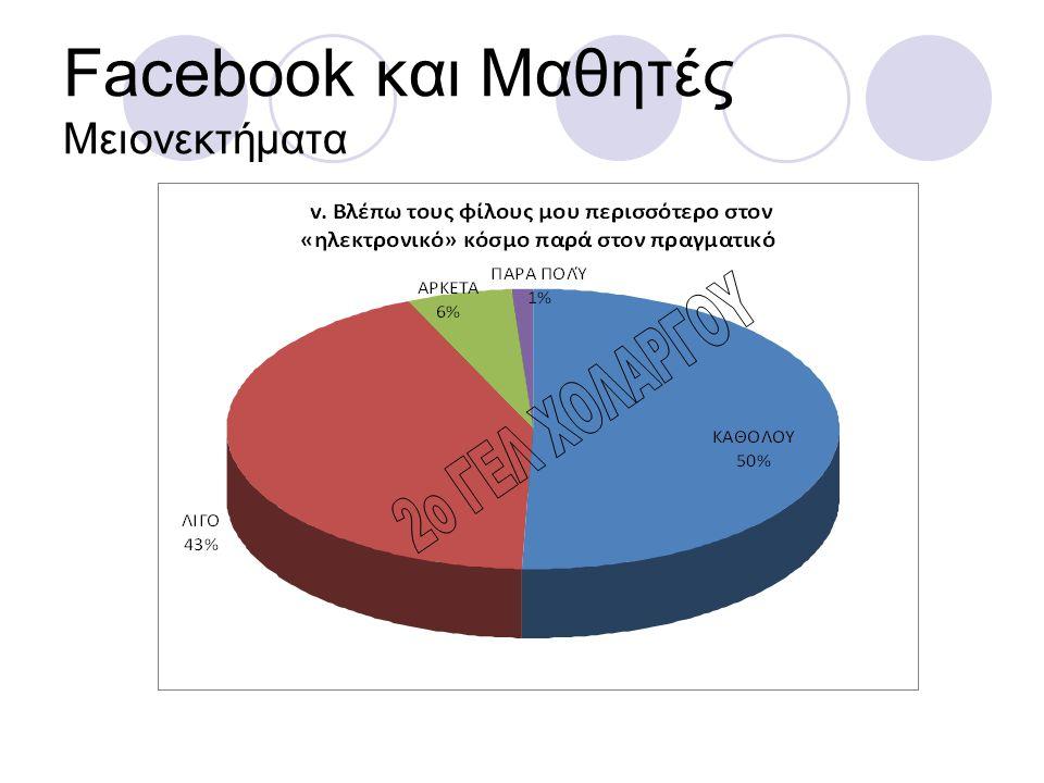 Facebook και Μαθητές Μειονεκτήματα