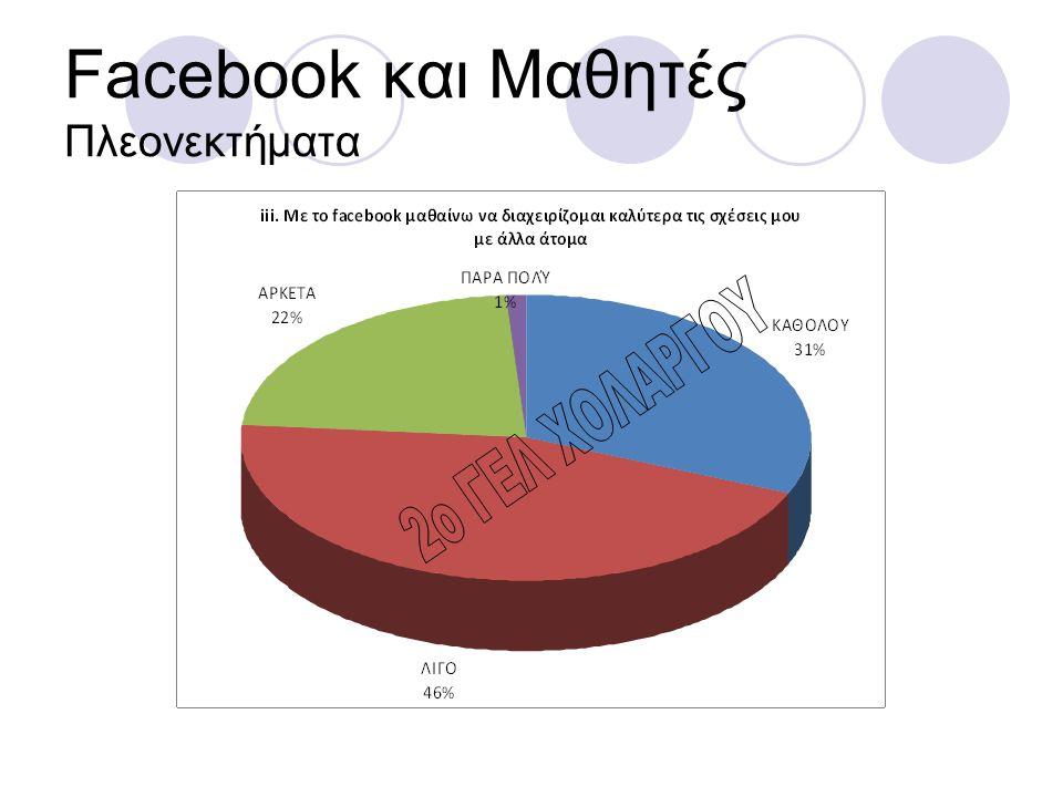 Facebook και Μαθητές Πλεονεκτήματα