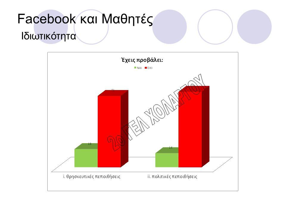 Facebook και Μαθητές Ιδιωτικότητα