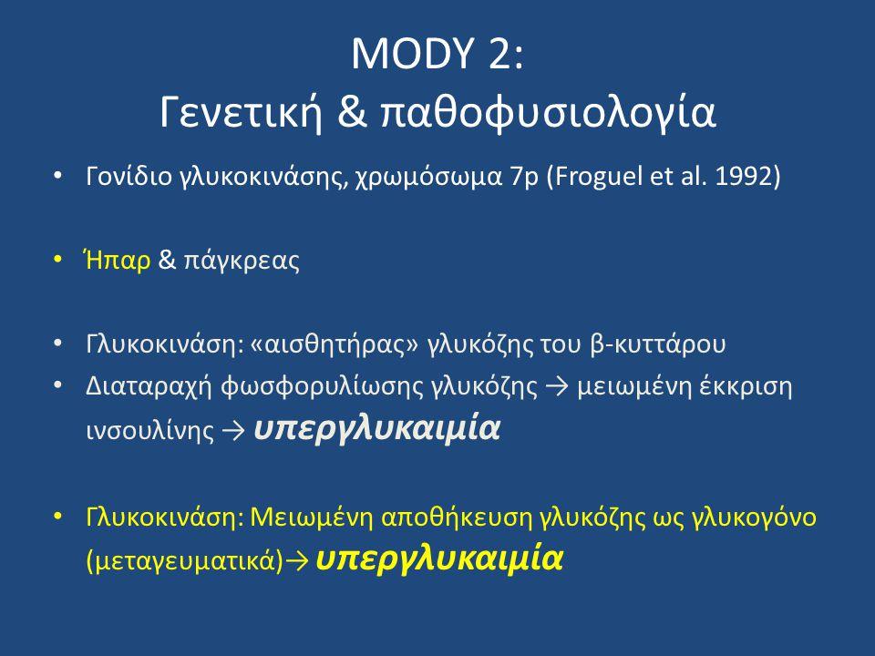 MODY 2: Γενετική & παθοφυσιολογία