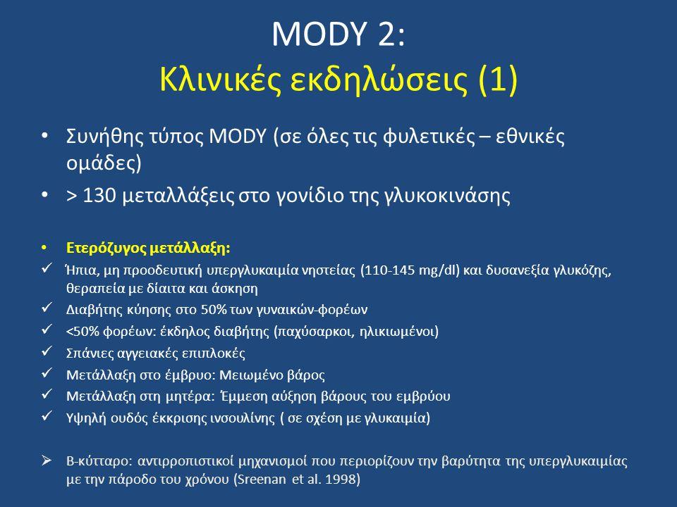 MODY 2: Κλινικές εκδηλώσεις (1)